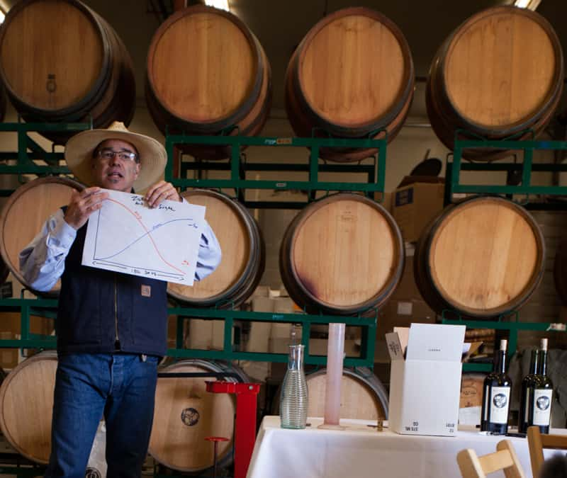 Peter Griffith of Ravenswood Winery